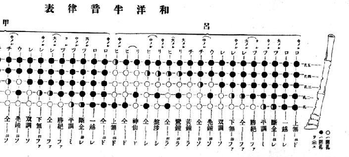 http://www.no-sword.jp/images/misc/kinko-ro-hi.jpg